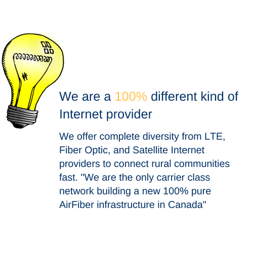 We are a 100% different kind of Internet provider (1)