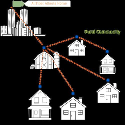 World's largest fiber optic network (3)